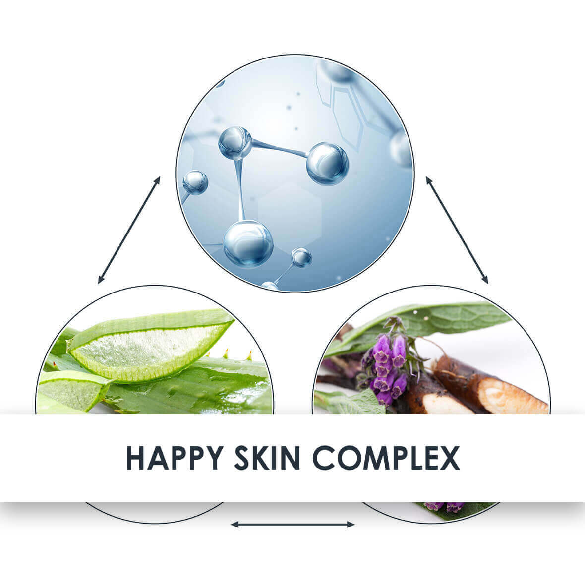 Happy Skin Complex Skincare Benefits